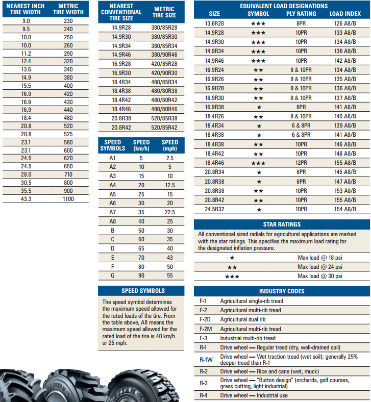 tractor-tire-info1.png